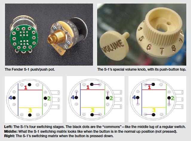 Fender S 1 Switching Schemes, Fender Deluxe Strat Hss Wiring Diagram